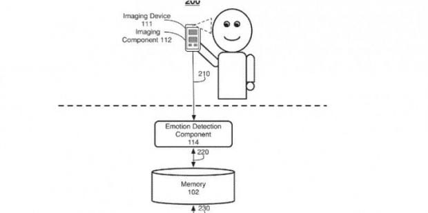 IMG 1 - Beware! Facebook Secretly Spies On You Through Your Phone Camera