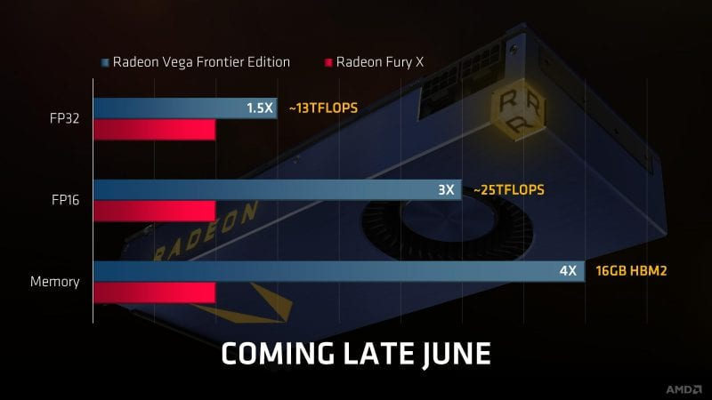 raja koduri page 033 - Amd Launched The World's Fastest Graphics Card With The Vega Frontier Edition