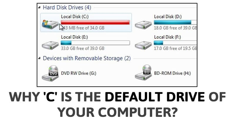 Here's Why 'C' is The Default Drive Of Your Computer Instead Of A or B
