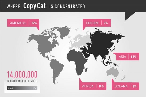 IMG 1 3 - WARNING! Millions Of Android Devices Hit With CopyCat Malware