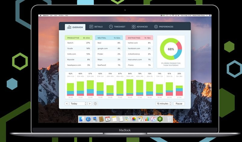 Track The Time you Spend on Your Mac