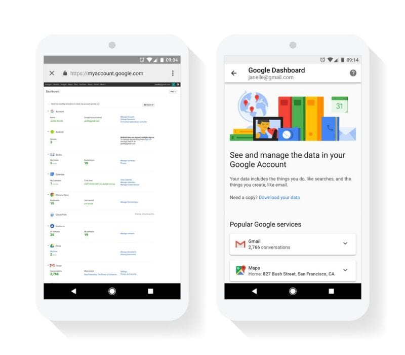 Google 3 - Google Dashboard Gets New Redesign To Improve Privacy Controls