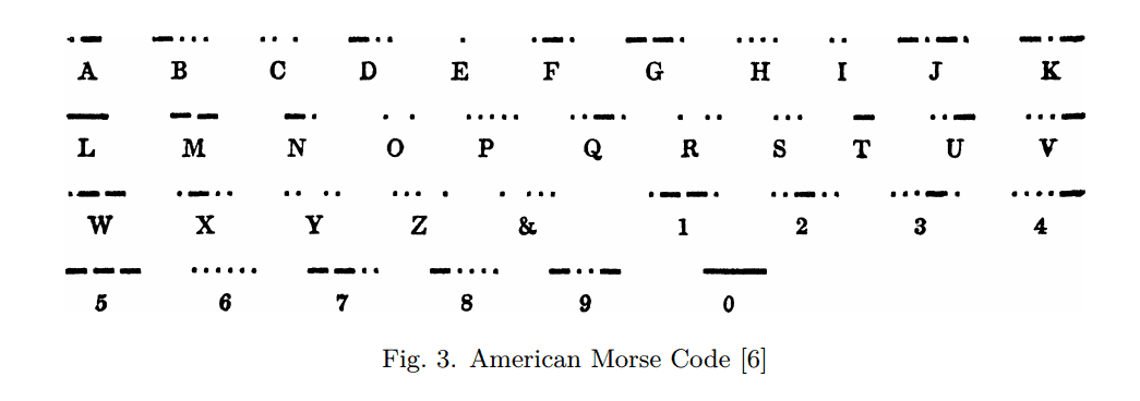 American Morse Code - Here's The Reason Why We Have QWERTY Keyboard Instead Of ABCDE!
