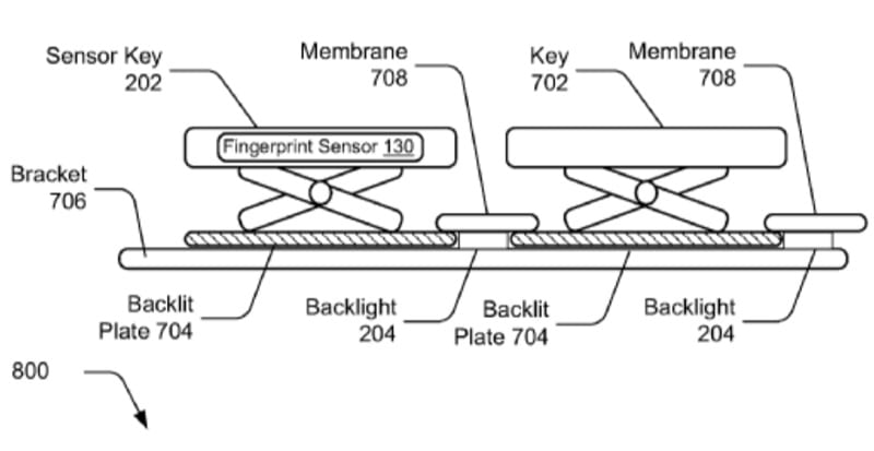 IMG 1 2 - Microsoft To Put Fingerprint Sensor In Keyboard Keys