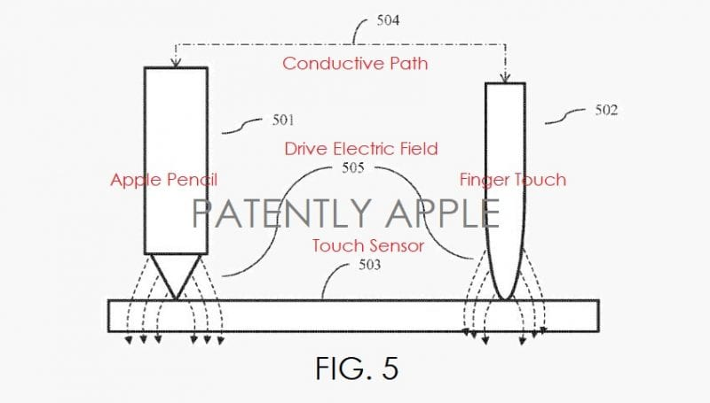 IMG - Apple To Launch A New Apple Pencil For The iPhone