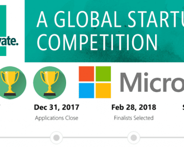 Microsoft Is Giving $5.5 Million To AI-Powered Startups