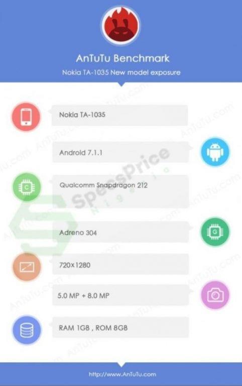 Nokia 2 1 - Nokia 2 Specifications Leak Via Antutu Listing