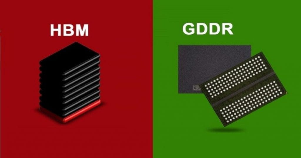 IMG 2 3 1024x538 - OMG! Samsung Teases Mind-Blowing Speeds From Its GDDR6 RAM