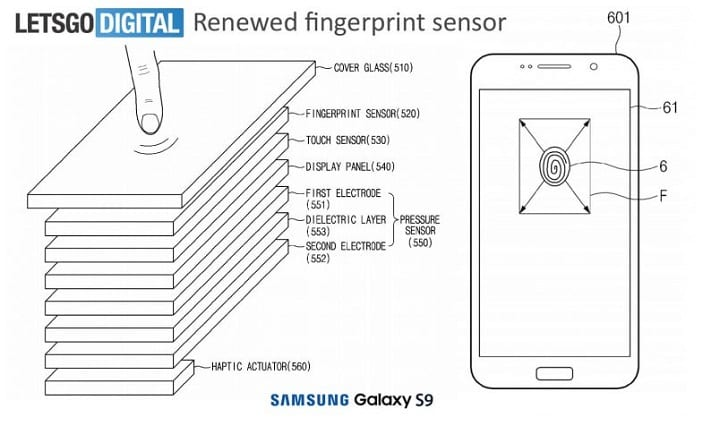 IMG 7 1 - Samsung Patents On-Screen Fingerprint Scanner Just In Time For Galaxy S9
