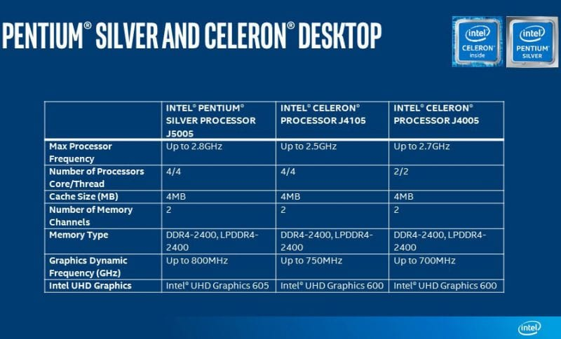 IMG 1 12 - Intel Just Launched 6 New Processors!