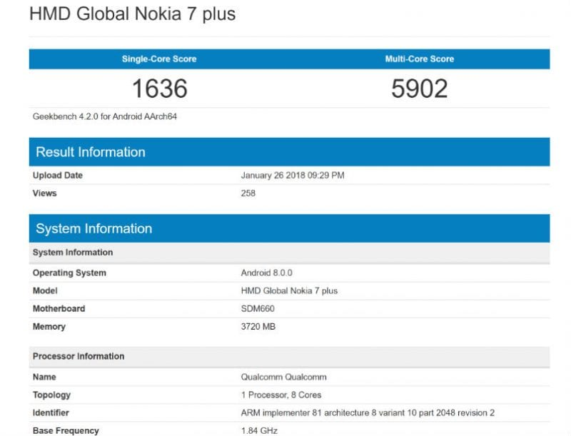 Geekbench - Nokia 7 Plus Spotted On Geekbench, Might Launch Next Month!