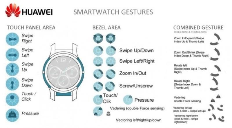IMG 11 - Huawei Patents Touch-Sensitive Bezel For Smartwatches