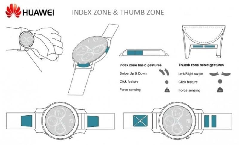 IMG 9 - Huawei Patents Touch-Sensitive Bezel For Smartwatches