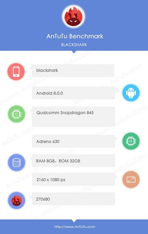 IMG 4 5 - Xiaomi's Gaming Smartphone With Snapdragon 845 And 8GB RAM Spotted In Benchmarks