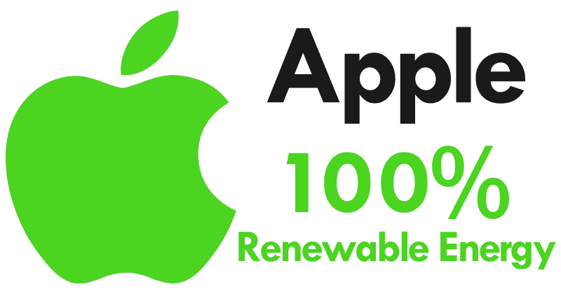 Apple Now Runs On 100% Renewable Energy