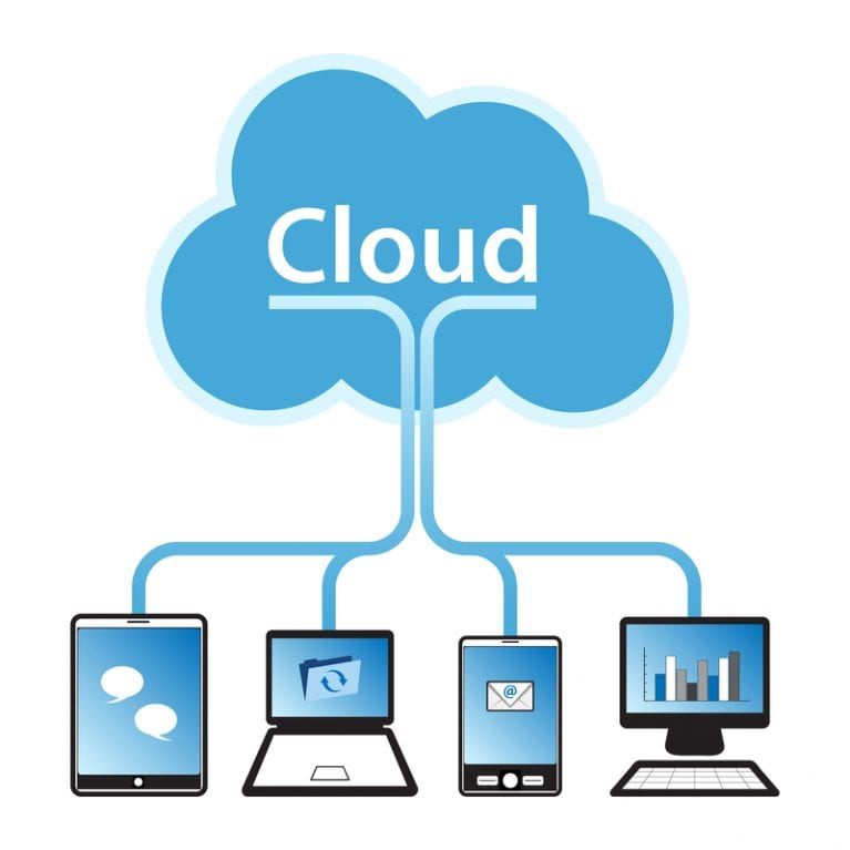 Sharing Files via Cloud Services