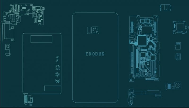 IMG 1 7 - HTC Just Announced The World's First Blockchain Smartphone