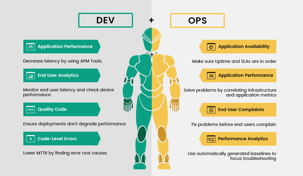 image - What is DevOps? The Ultimate Guide to DevOps