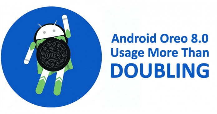 Google: Android Oreo 8.0 Usage More Than Doubling Since May