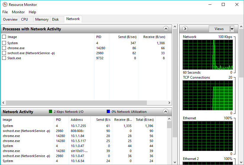Resource Monitor 2 - How To Monitor Real Time Data Usage In Windows