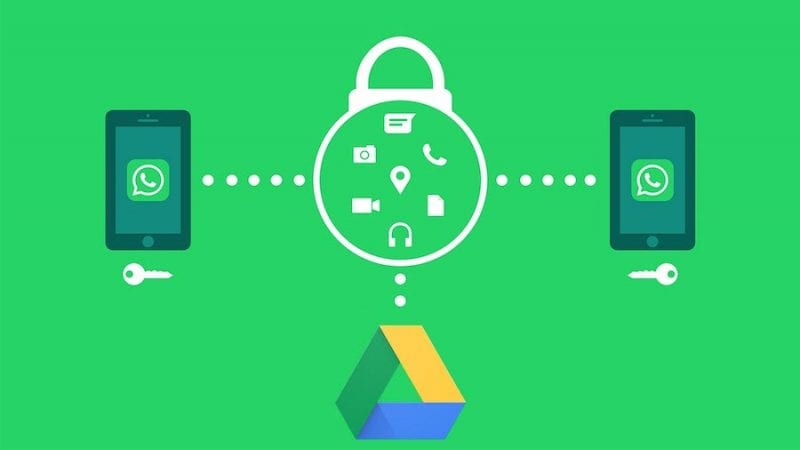 IMG 4 6 - WhatsApp Backups On Google Drive Are Not Encrypted, Open To Hackers