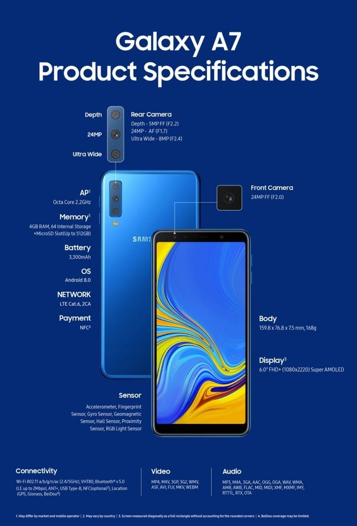 IMG 6 2 695x1024 - Samsung Launched Its First Smartphone With Triple Camera & Side Fingerprint