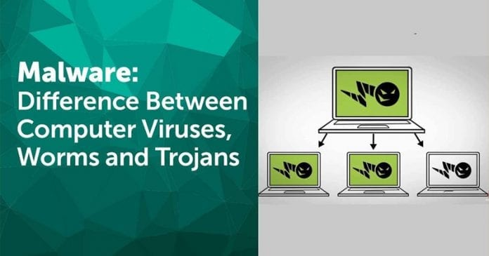 What's The Difference Between Viruses, Worms, Trojans, Spyware, Etc?