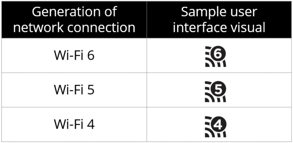 IMG 1 2 1024x500 - Meet The New Version Of Wi-Fi