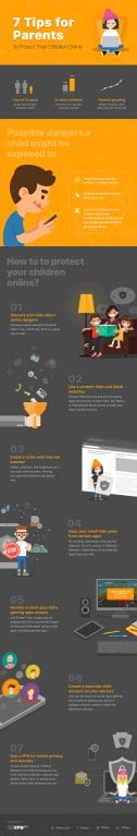 how to protect your children online infographic vpnpro - How To Protect Your Children Online