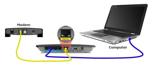 router 1 - How To Fix Belkin Router Login Problems