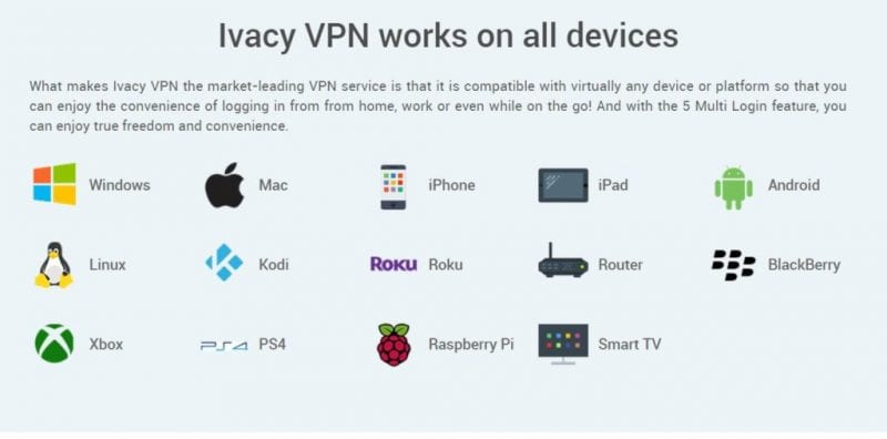 How To Select Best VPN