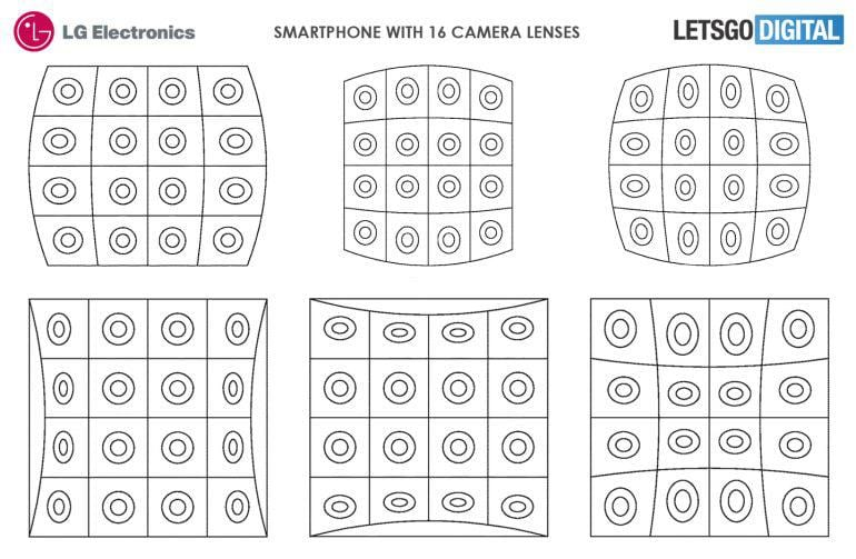 IMG 1 14 - Meet The World's First Smartphone With 16 Rear Cameras