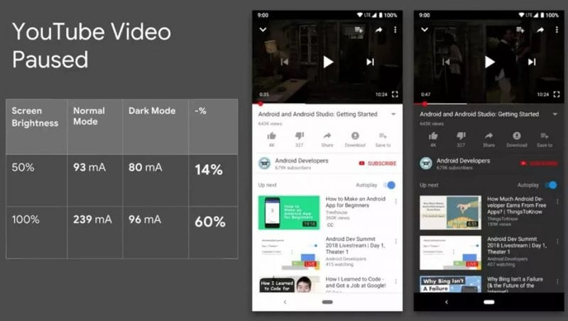 IMG 2 2 - Google: This Awesome New Feature Will Increase Battery Life On Android Devices