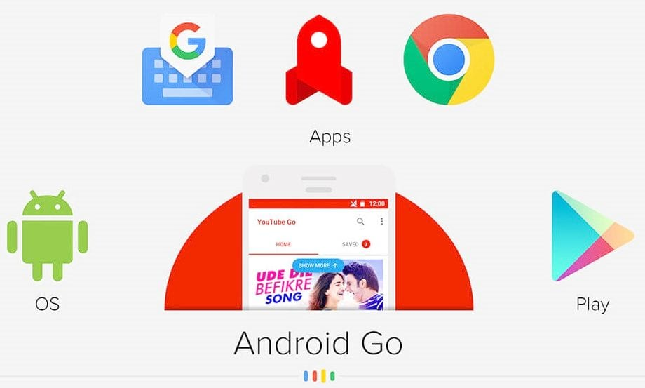 IMG 3 1 - What Is The Difference Between Android One And Android Go?
