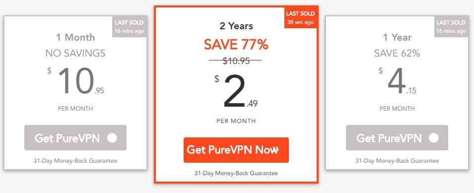 VPN Prices