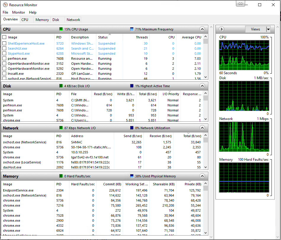 Windows Resource Monitor