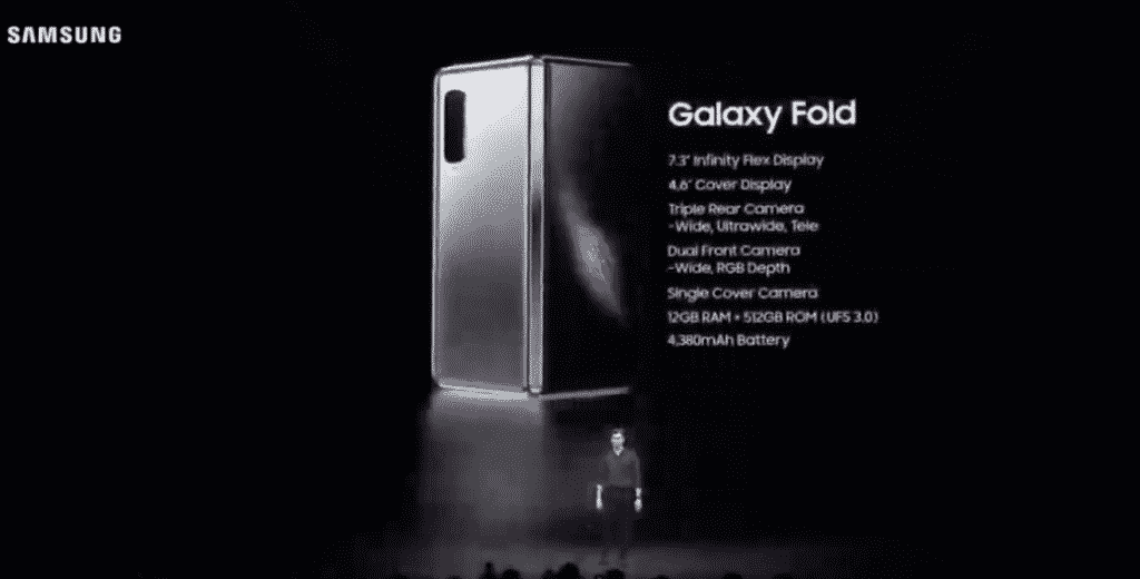 Galaxy Fold 2 1024x520 - Samsung Galaxy Fold Goes Official: 12GB RAM, 512GB Storage & 6 Cameras