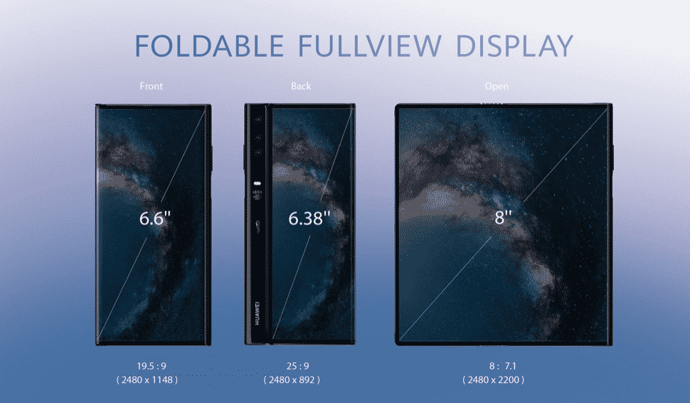 Mate X 2 - Huawei Just Launched World's First 5G Ready, Triple-Screen Foldable Smartphone