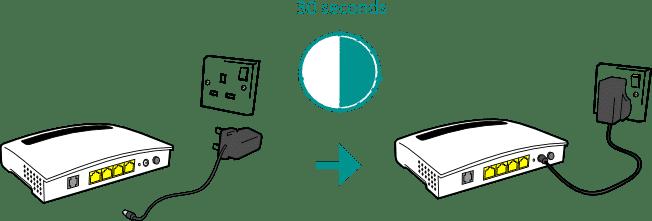 Restart Router & Computer