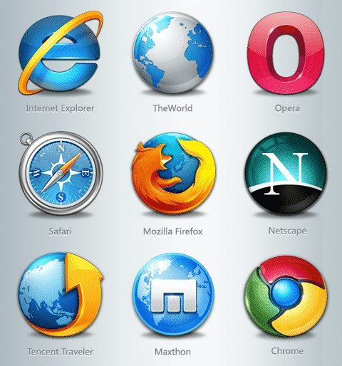 Check With Other Browsers
