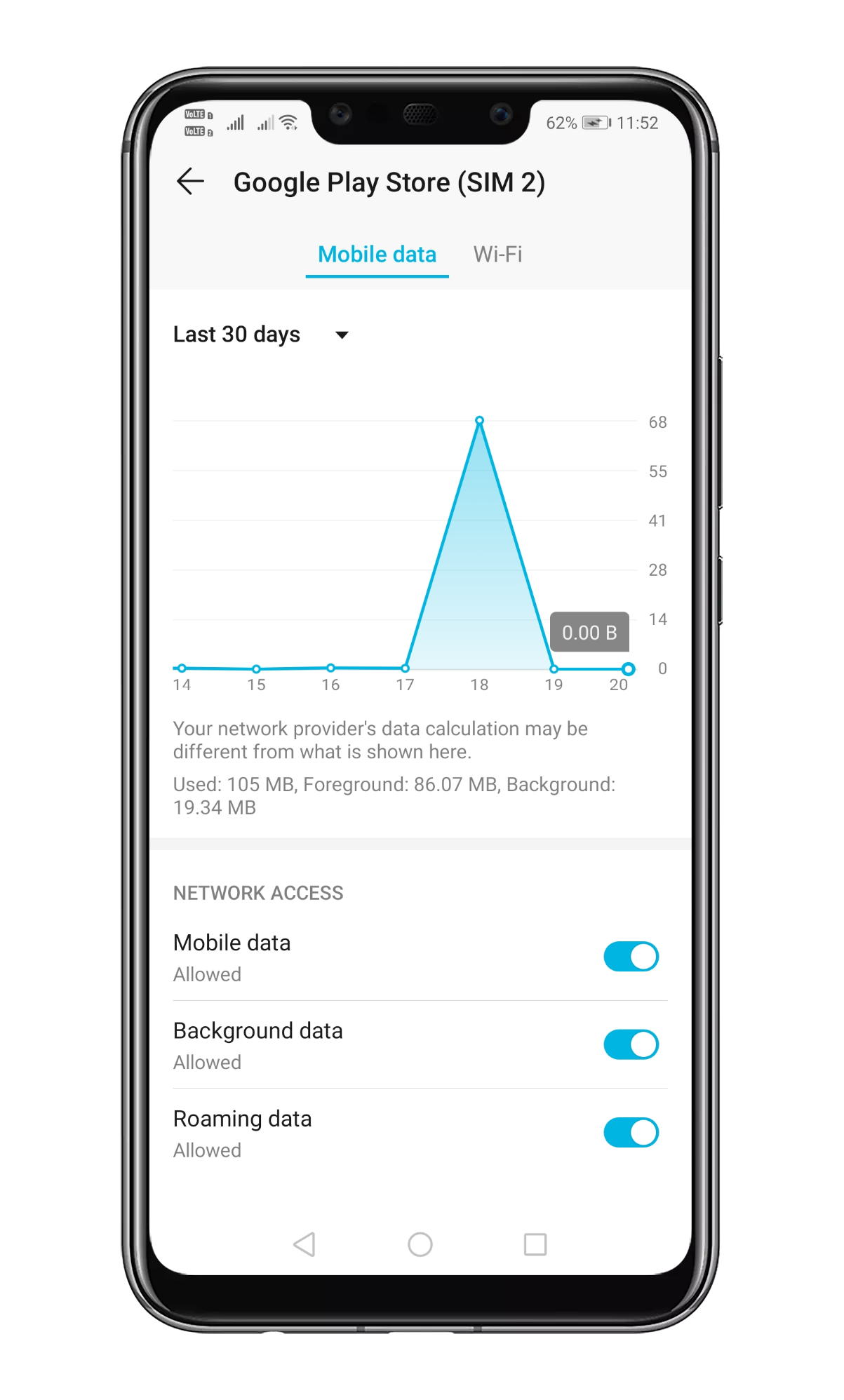 Enable 'Mobile Data'