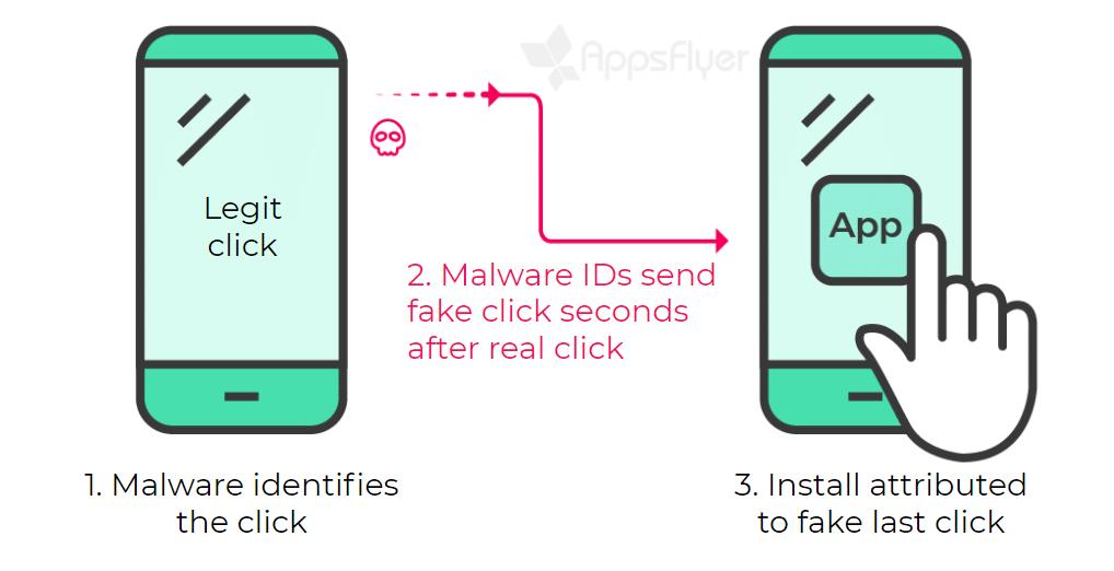 App Hijacking