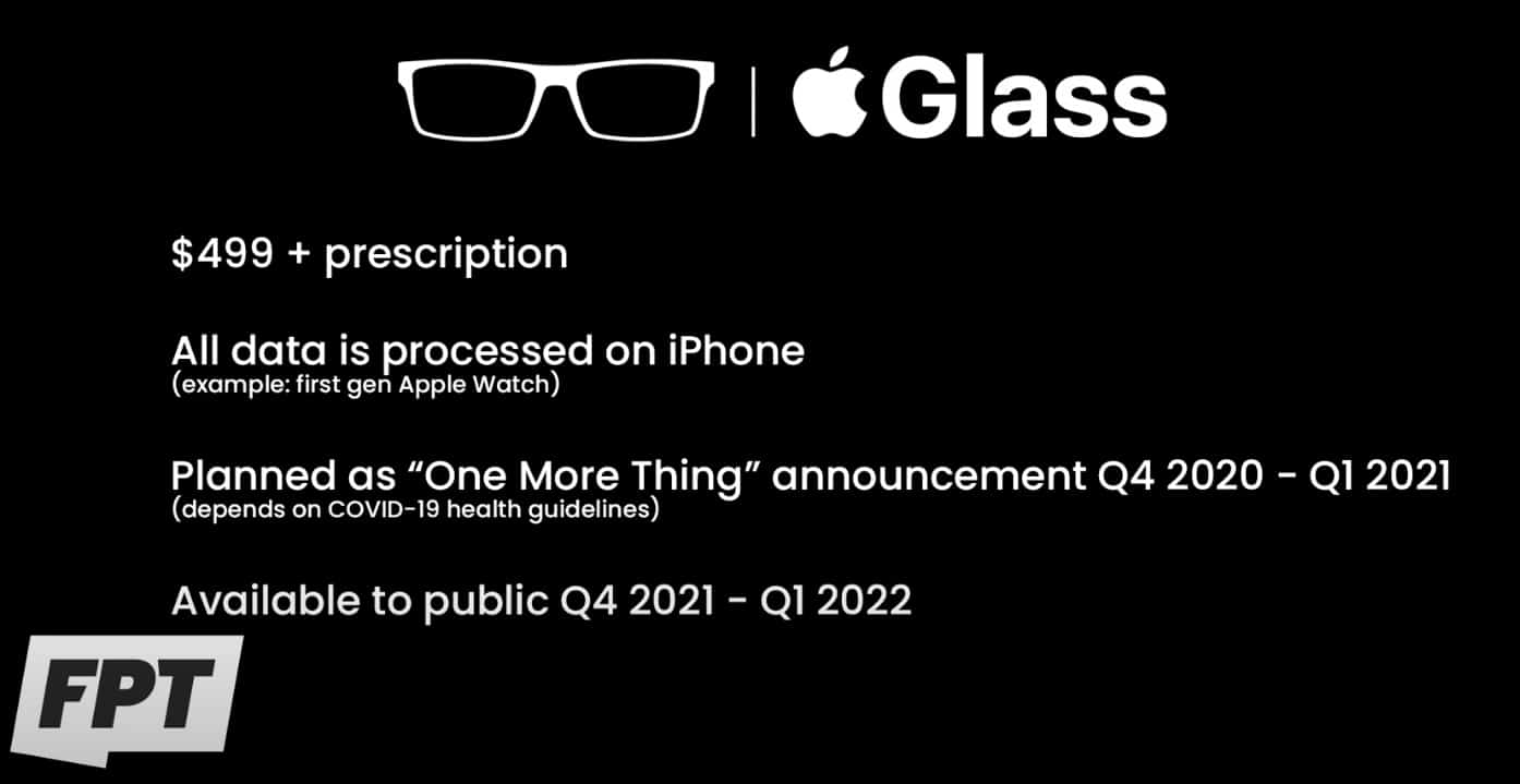 Apple Glass Design,Price and Features Leaked, Details Here