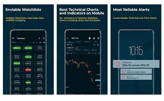 Stock Chart, Screener, Trading