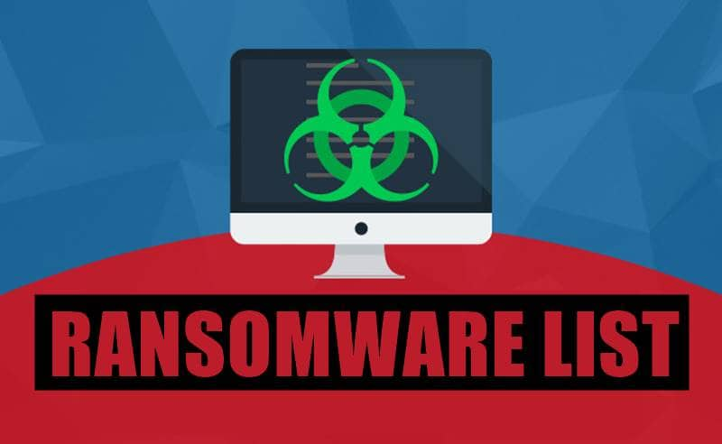 Notable Ransomware Extensions